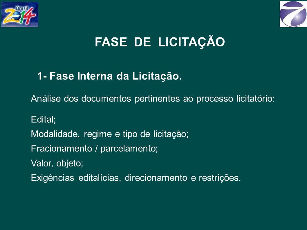 FASE DE LICITAÇÃO 1- Fase Interna da Licitação.