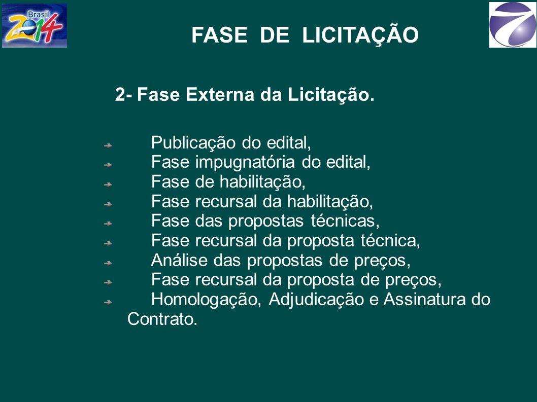 FASE DE LICITAÇÃO 2- Fase Externa da Licitação.