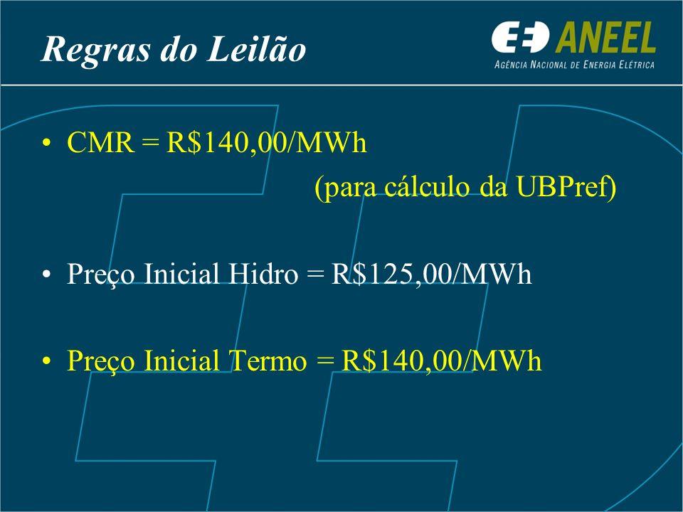 Regras do Leilão CMR = R$140,00/MWh (para cálculo da UBPref) Preço Inicial Hidro = R$125,00/MWh Preço Inicial Termo = R$140,00/MWh
