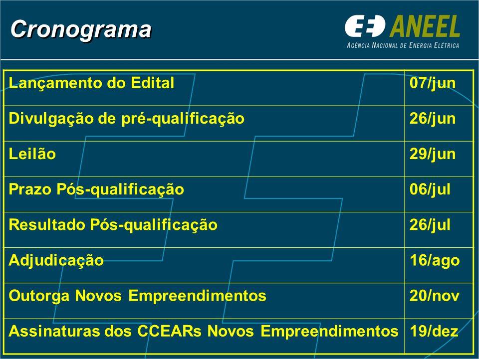 Cronograma Lançamento do Edital07/jun Divulgação de pré-qualificação26/jun Leilão29/jun Prazo Pós-qualificação06/jul Resultado Pós-qualificação26/jul
