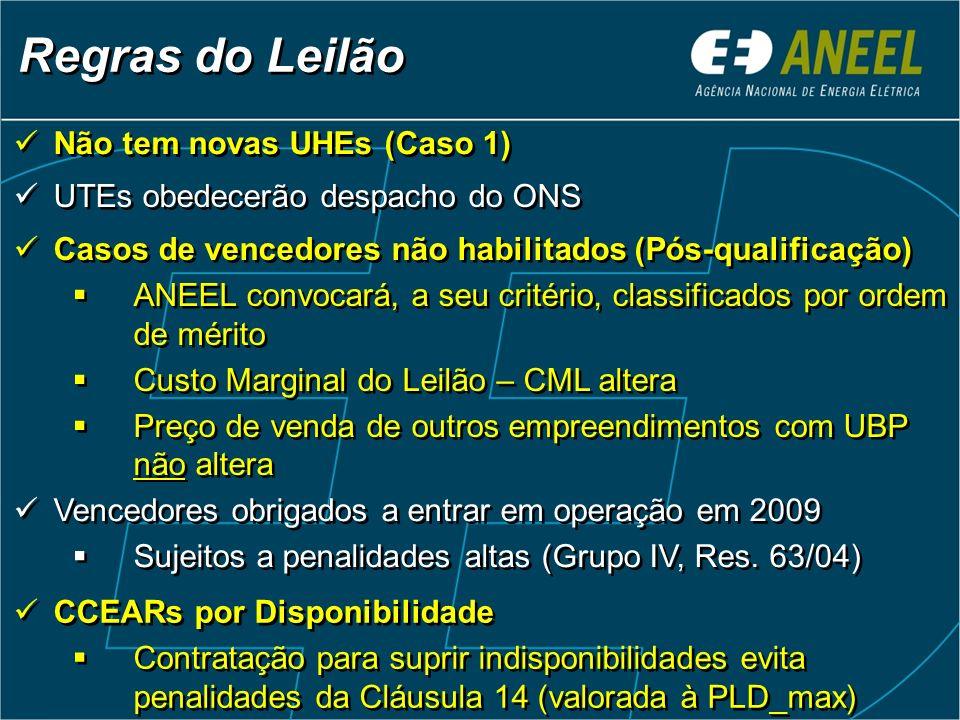 Regras do Leilão Não tem novas UHEs (Caso 1) UTEs obedecerão despacho do ONS Casos de vencedores não habilitados (Pós-qualificação) ANEEL convocará, a
