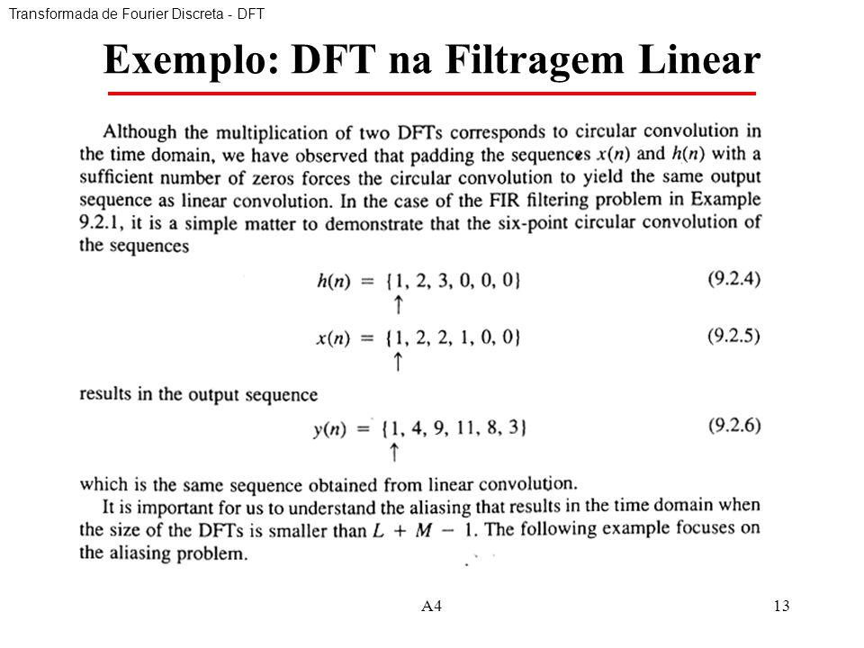 A413 Exemplo: DFT na Filtragem Linear Transformada de Fourier Discreta - DFT