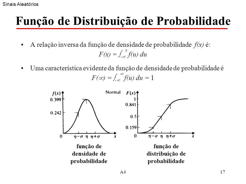 A417 Função de Distribuição de Probabilidade A relação inversa da função de densidade de probabilidade f(x) é: F(x) = - x f(u) du Uma característica evidente da função de densidade de probabilidade é F( ) = - f(u) du = 1 função de distribuição de probabilidade função de densidade de probabilidade Sinais Aleatórios