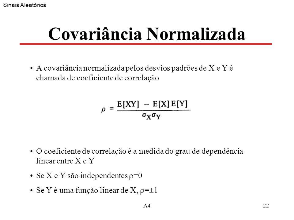 A422 Covariância Normalizada A covariância normalizada pelos desvios padrões de X e Y é chamada de coeficiente de correlação O coeficiente de correlação é a medida do grau de dependência linear entre X e Y Se X e Y são independentes =0 Se Y é uma função linear de X, = 1 Sinais Aleatórios