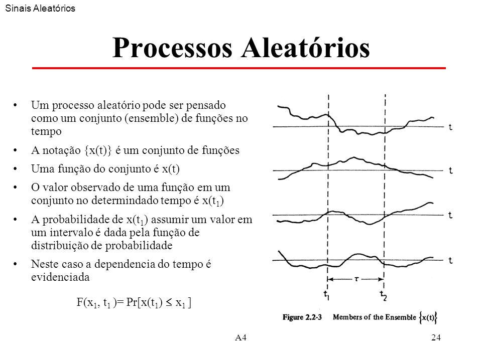 A424 Processos Aleatórios Um processo aleatório pode ser pensado como um conjunto (ensemble) de funções no tempo A notação {x(t)} é um conjunto de funções Uma função do conjunto é x(t) O valor observado de uma função em um conjunto no determindado tempo é x(t 1 ) A probabilidade de x(t 1 ) assumir um valor em um intervalo é dada pela função de distribuição de probabilidade Neste caso a dependencia do tempo é evidenciada F(x 1, t 1 )= Pr[x(t 1 ) x 1 ] Sinais Aleatórios
