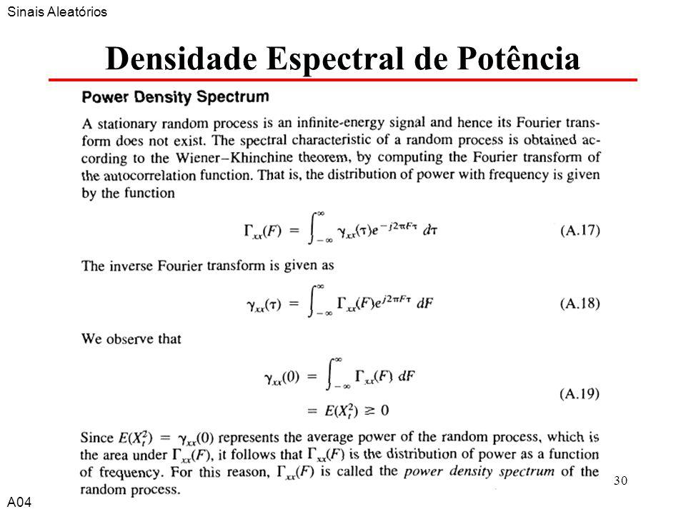 A430 Densidade Espectral de Potência Sinais Aleatórios A04