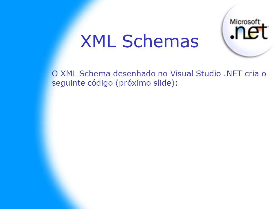 XML Schemas O XML Schema desenhado no Visual Studio.NET cria o seguinte código (próximo slide):