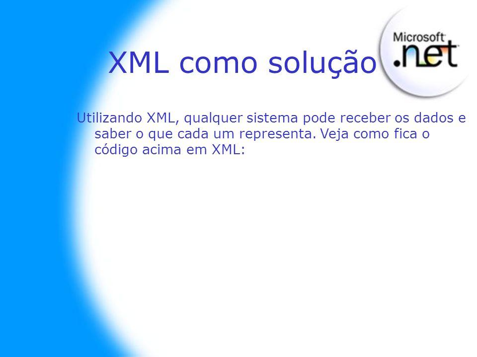 XML como solução Utilizando XML, qualquer sistema pode receber os dados e saber o que cada um representa. Veja como fica o código acima em XML: