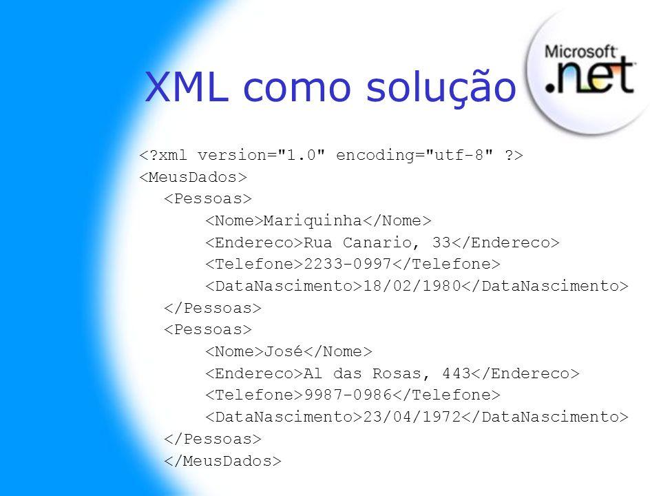 Mariquinha Rua Canario, 33 2233-0997 18/02/1980 José Al das Rosas, 443 9987-0986 23/04/1972 XML como solução