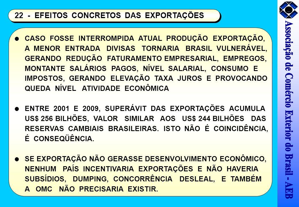 22 - EFEITOS CONCRETOS DAS EXPORTAÇÕES CASO FOSSE INTERROMPIDA ATUAL PRODUÇÃO EXPORTAÇÃO, A MENOR ENTRADA DIVISAS TORNARIA BRASIL VULNERÁVEL, GERANDO