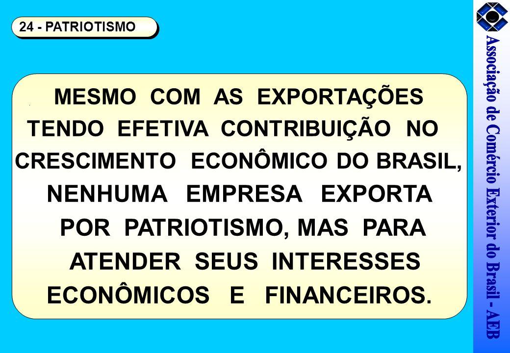 MESMO COM AS EXPORTAÇÕES TENDO EFETIVA CONTRIBUIÇÃO NO CRESCIMENTO ECONÔMICO DO BRASIL, NENHUMA EMPRESA EXPORTA POR PATRIOTISMO, MAS PARA ATENDER SEUS