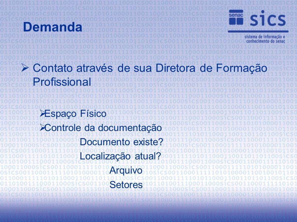 Contato através de sua Diretora de Formação Profissional Espaço Físico Controle da documentação Documento existe.