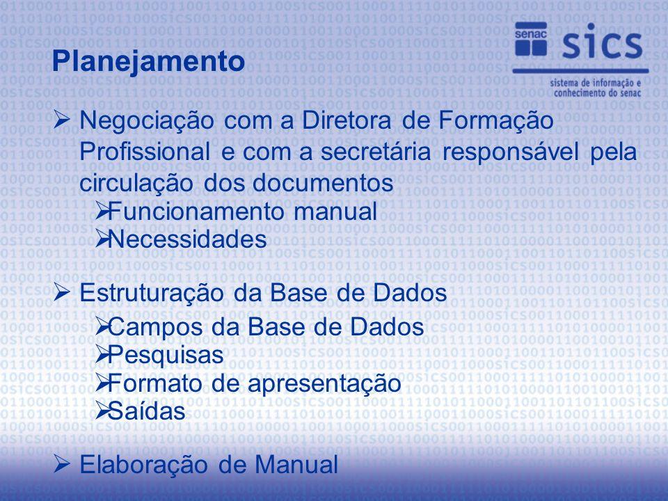 Negociação com a Diretora de Formação Profissional e com a secretária responsável pela circulação dos documentos Funcionamento manual Necessidades Estruturação da Base de Dados Campos da Base de Dados Pesquisas Formato de apresentação Saídas Elaboração de Manual Planejamento