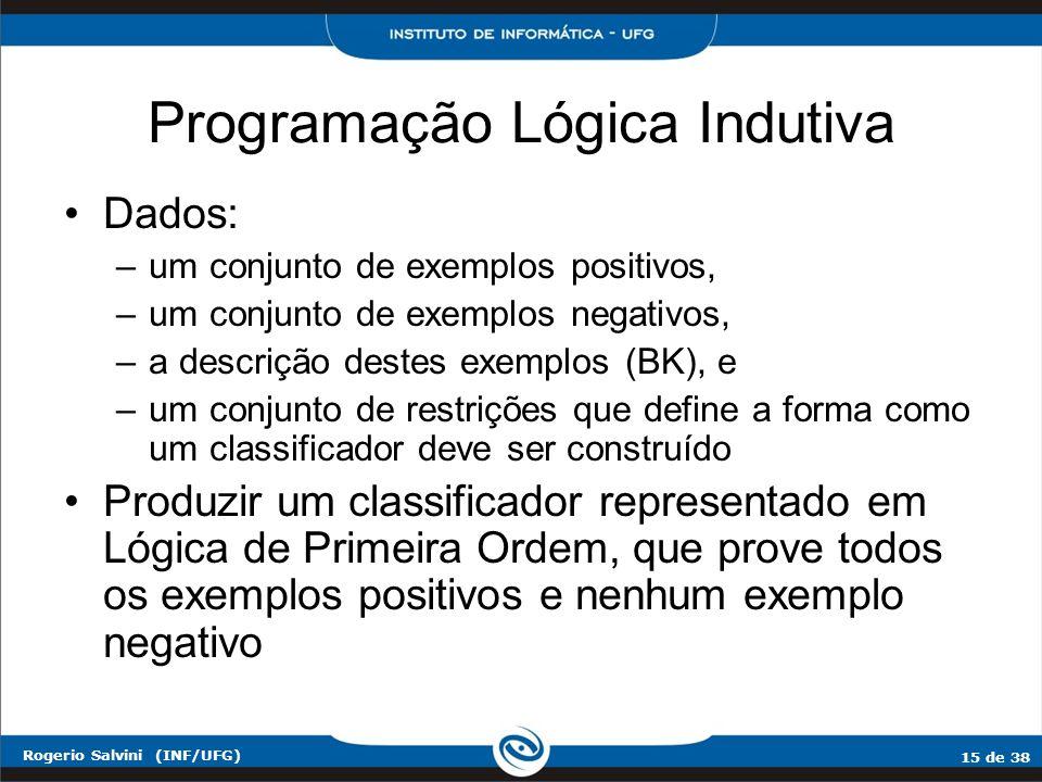 15 de 38 Rogerio Salvini (INF/UFG) Programação Lógica Indutiva Dados: –um conjunto de exemplos positivos, –um conjunto de exemplos negativos, –a descr