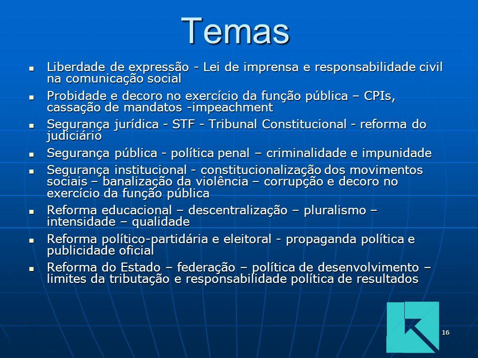 16Temas Liberdade de expressão - Lei de imprensa e responsabilidade civil na comunicação social Liberdade de expressão - Lei de imprensa e responsabil