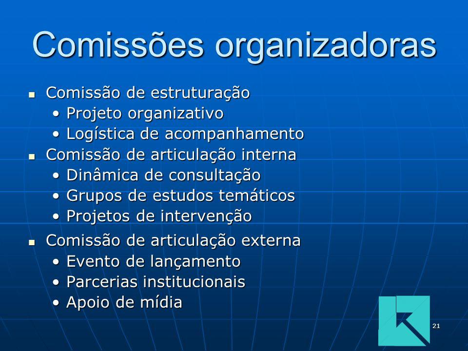 21 Comissões organizadoras Comissão de estruturação Comissão de estruturação Projeto organizativoProjeto organizativo Logística de acompanhamentoLogís