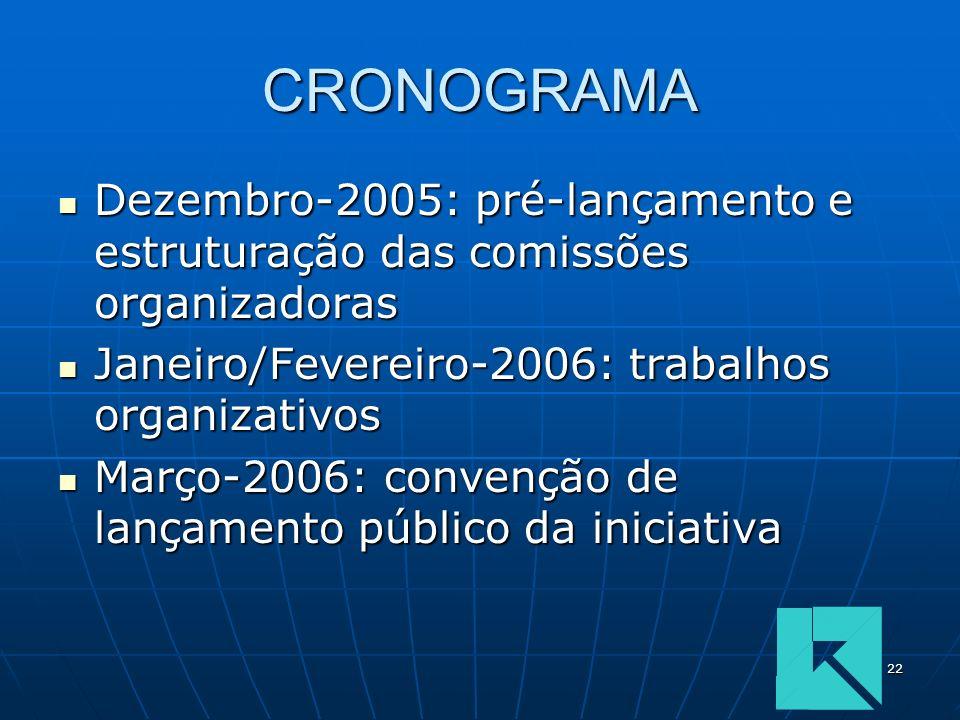 22 CRONOGRAMA Dezembro-2005: pré-lançamento e estruturação das comissões organizadoras Dezembro-2005: pré-lançamento e estruturação das comissões orga