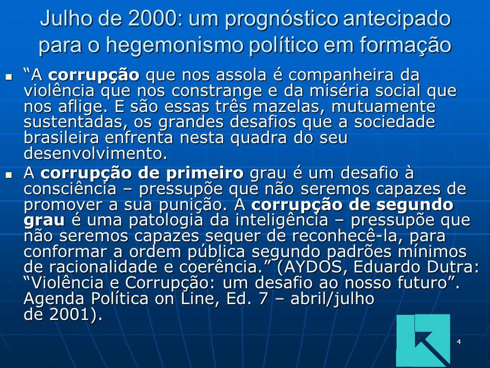 4 Julho de 2000: um prognóstico antecipado para o hegemonismo político em formação A corrupção que nos assola é companheira da violência que nos const