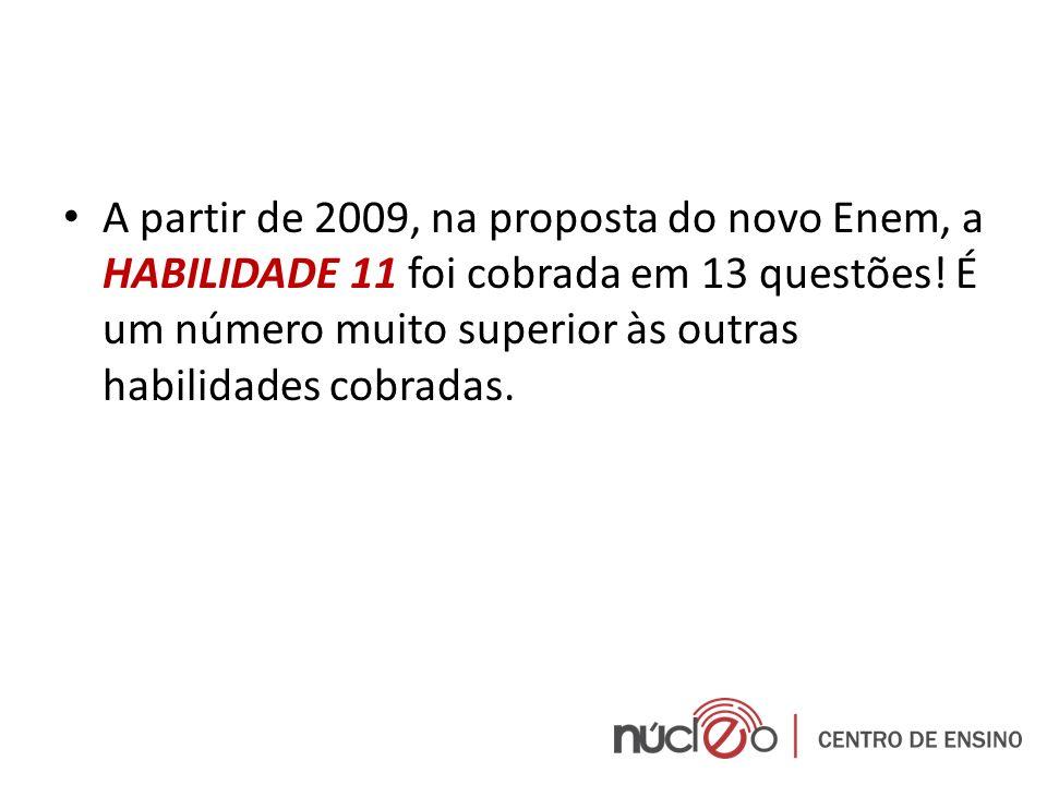A partir de 2009, na proposta do novo Enem, a HABILIDADE 11 foi cobrada em 13 questões! É um número muito superior às outras habilidades cobradas.
