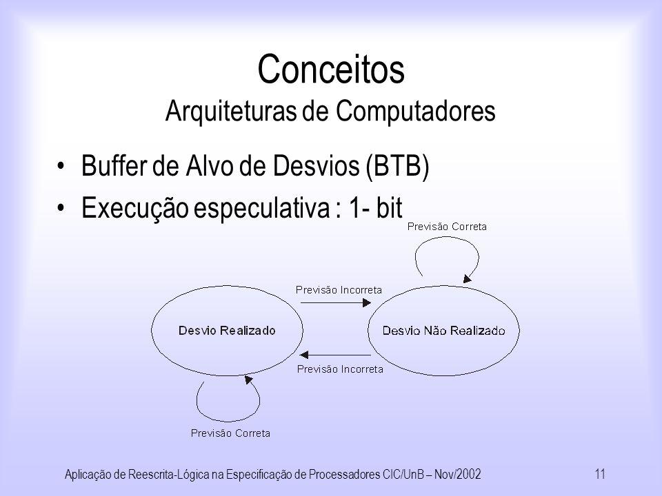 Aplicação de Reescrita-Lógica na Especificação de Processadores CIC/UnB – Nov/200210 Conceitos Arquiteturas de Computadores Resolvendo Conflitos –Reordenação/Execução Fora de Ordem Buffer de Reordenação (ITBs)