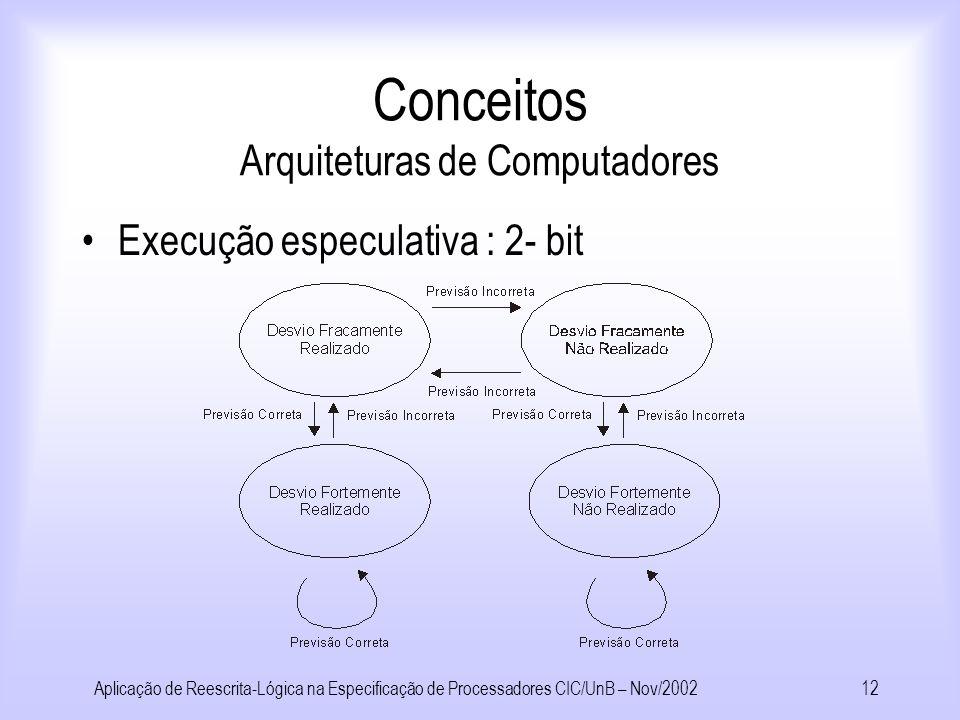 Aplicação de Reescrita-Lógica na Especificação de Processadores CIC/UnB – Nov/200211 Conceitos Arquiteturas de Computadores Buffer de Alvo de Desvios (BTB) Execução especulativa : 1- bit