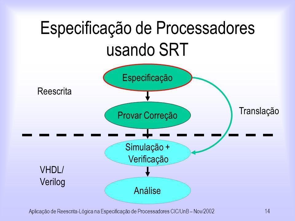 Aplicação de Reescrita-Lógica na Especificação de Processadores CIC/UnB – Nov/200213 Especificação de Processadores usando SRT Aplicando técnicas de r