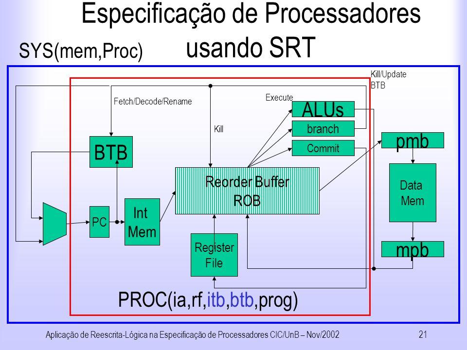 Aplicação de Reescrita-Lógica na Especificação de Processadores CIC/UnB – Nov/200220 Especificação de Processadores usando SRT Processador Ps: – Pipelined, execução especulativa e fora de ordem Novos elementos –Buffer de reordenação : ITBs –Buffer para alvo de desvios: BTB