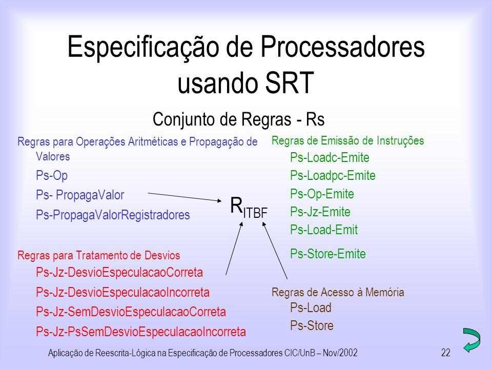 Aplicação de Reescrita-Lógica na Especificação de Processadores CIC/UnB – Nov/200221 Especificação de Processadores usando SRT Register File Int Mem PC Data Mem Reorder Buffer ROB ALUs BTB branch pmb mpb Commit Fetch/Decode/Rename Kill Execute Kill/Update BTB PROC(ia,rf,itb,btb,prog) SYS(mem,Proc)