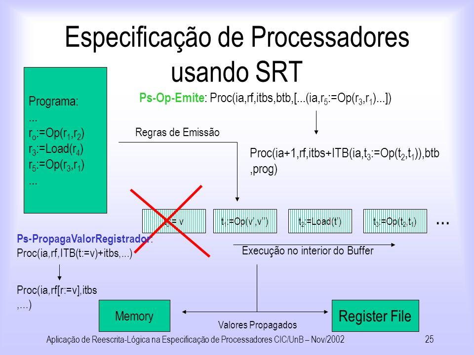 Aplicação de Reescrita-Lógica na Especificação de Processadores CIC/UnB – Nov/200224 Especificação de Processadores usando SRT Ps-Jz-DesvioEspeculacaoCorreta Jz(0,nia), itbs 1 + itbs 2 Proc(ia,rf,itbs 1 + ITB(ia 1,k, Jz(0,nia), wf,Spec(pia)) + itbs 2, btb,prog)) => Proc(ia,rf,itbs 1 + itbs 2, btb, prog) Se pia = nia Se pia = nia