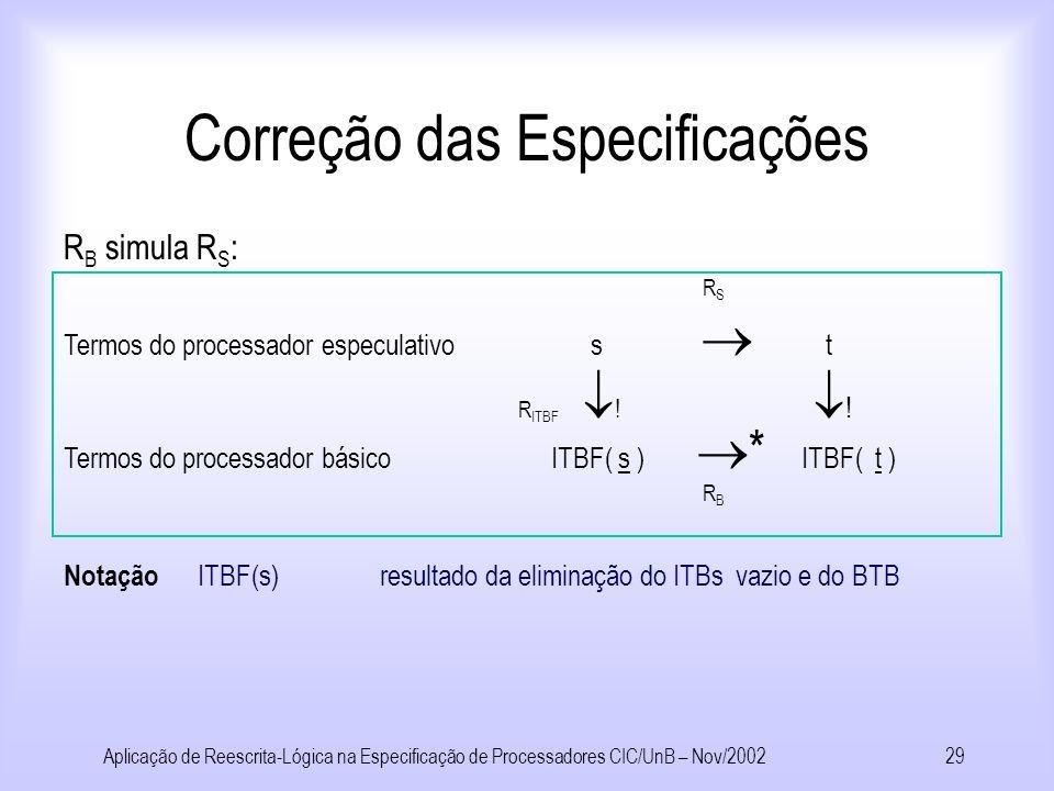 Aplicação de Reescrita-Lógica na Especificação de Processadores CIC/UnB – Nov/200228 Correção das Especificações R S simula R B R B simula R S : Em algum momento durante a execução do processador especulativo, se nenhuma instrução estiver sendo emitida o ITBs logo será esvaziado, já que apenas regras de emissão de instruções podem acrescentar elementos ao ITBs.