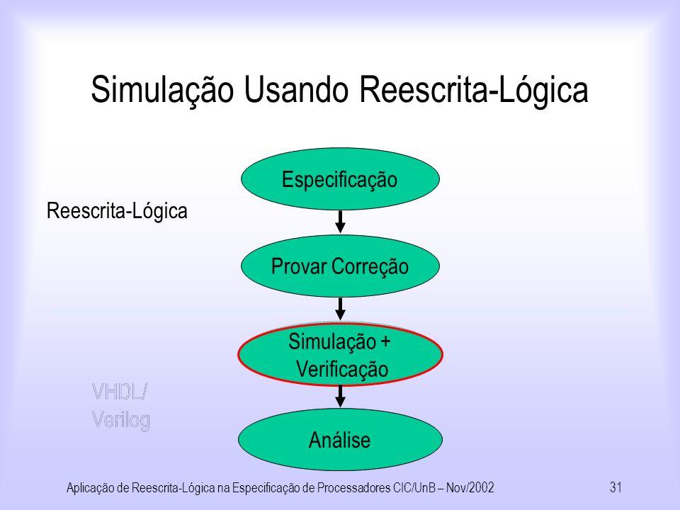 Aplicação de Reescrita-Lógica na Especificação de Processadores CIC/UnB – Nov/200230 Simulação Usando Reescrita-Lógica Filosofia de Reescrita-Lógica: