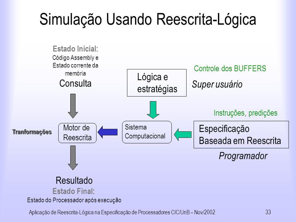 Aplicação de Reescrita-Lógica na Especificação de Processadores CIC/UnB – Nov/200232 Simulação Usando Reescrita-Lógica Simulação e avaliação de desemp