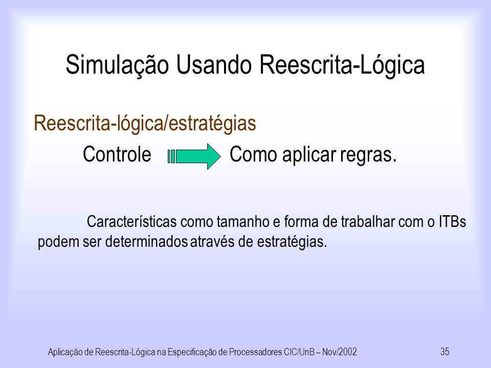 Aplicação de Reescrita-Lógica na Especificação de Processadores CIC/UnB – Nov/200234 Simulação Usando Reescrita-Lógica Regras de Reescrita Usadas para especificar o conjunto de instruções Usadas para especificar o método de predição de desvio