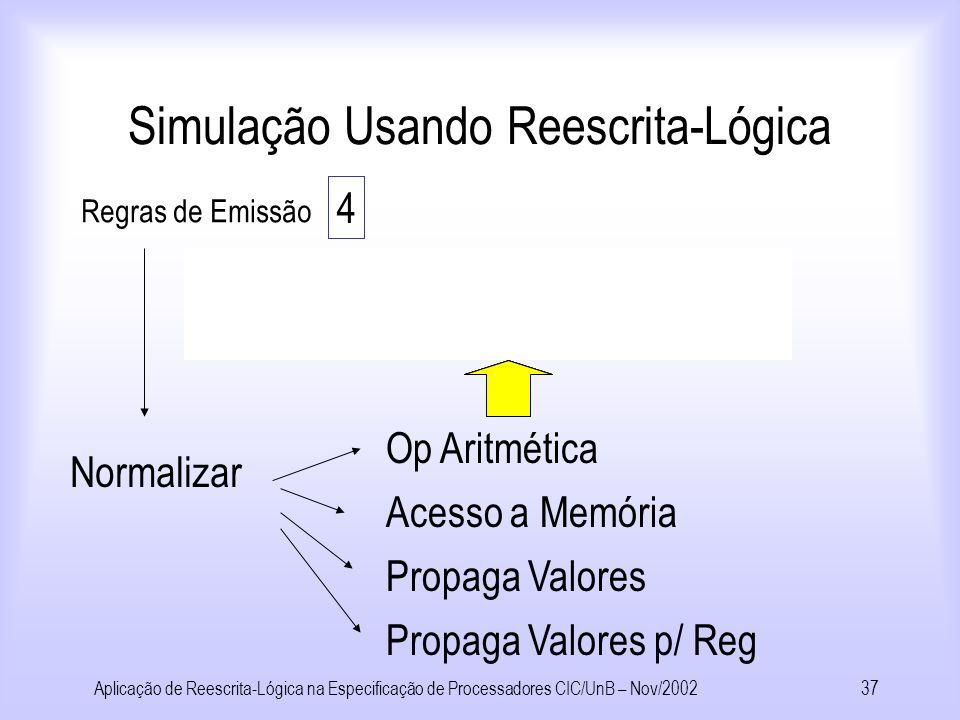Aplicação de Reescrita-Lógica na Especificação de Processadores CIC/UnB – Nov/200236 Simulação Usando Reescrita-Lógica select one( {issue rules} ); select one( {issue rules} {id} ); repeat * n-1 select one( {issue rules} {id} ); normalize( select one( {non issue rules} ) Controle do tamanho do ITBs usando estratégias.
