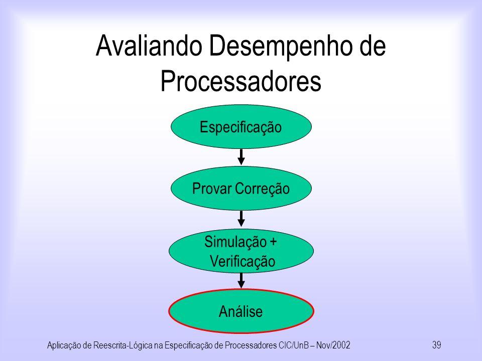 Aplicação de Reescrita-Lógica na Especificação de Processadores CIC/UnB – Nov/200238 Simulação Não Determinística Uso do construtor dc ( dont know choose) –retorna todas as reduções possíveis Desempenho da simulação é inferior porém os resultados são mais próximos da situação real.