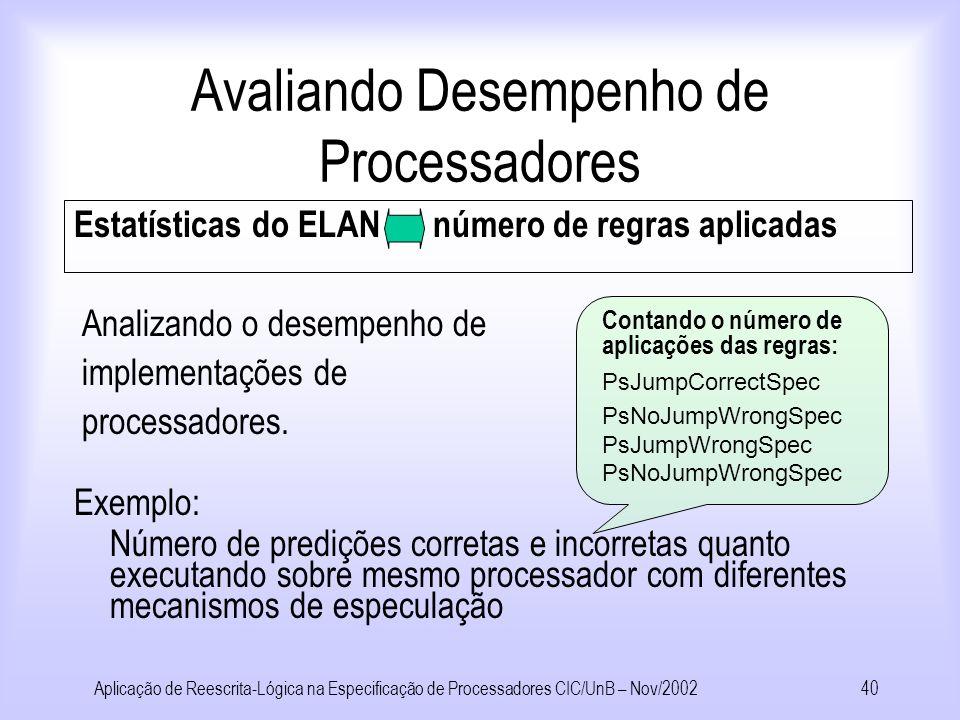 Aplicação de Reescrita-Lógica na Especificação de Processadores CIC/UnB – Nov/200239 Análise Simulação + Verificação Avaliando Desempenho de Processadores Especificação Provar Correção