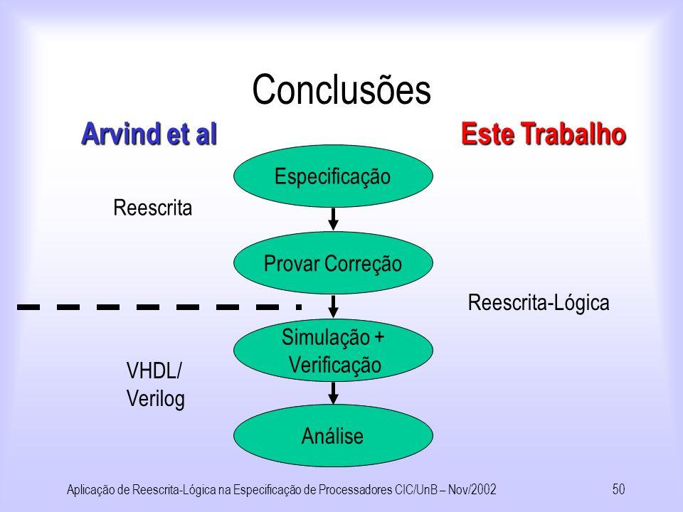 Aplicação de Reescrita-Lógica na Especificação de Processadores CIC/UnB – Nov/200249 Detalhamento da Especificação de Processadores first one(fetch); first one(decode); first one(execute); O Controle da aplicação das regras é efetuado através de uma estratégia