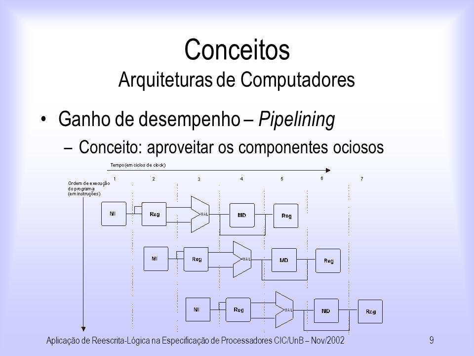 Aplicação de Reescrita-Lógica na Especificação de Processadores CIC/UnB – Nov/20028 Conceitos Arquiteturas de Computadores Processador –Unidade de Controle Busca Decodificação Execução