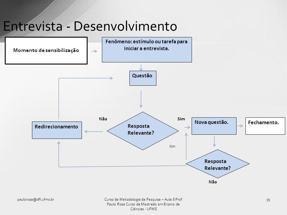 Entrevista - Desenvolvimento paulorosa@dfi.ufms.br35Curso de Metodologia da Pesquisa – Aula 8 Prof. Paulo Rosa Curso de Mestrado em Ensino de Ciências