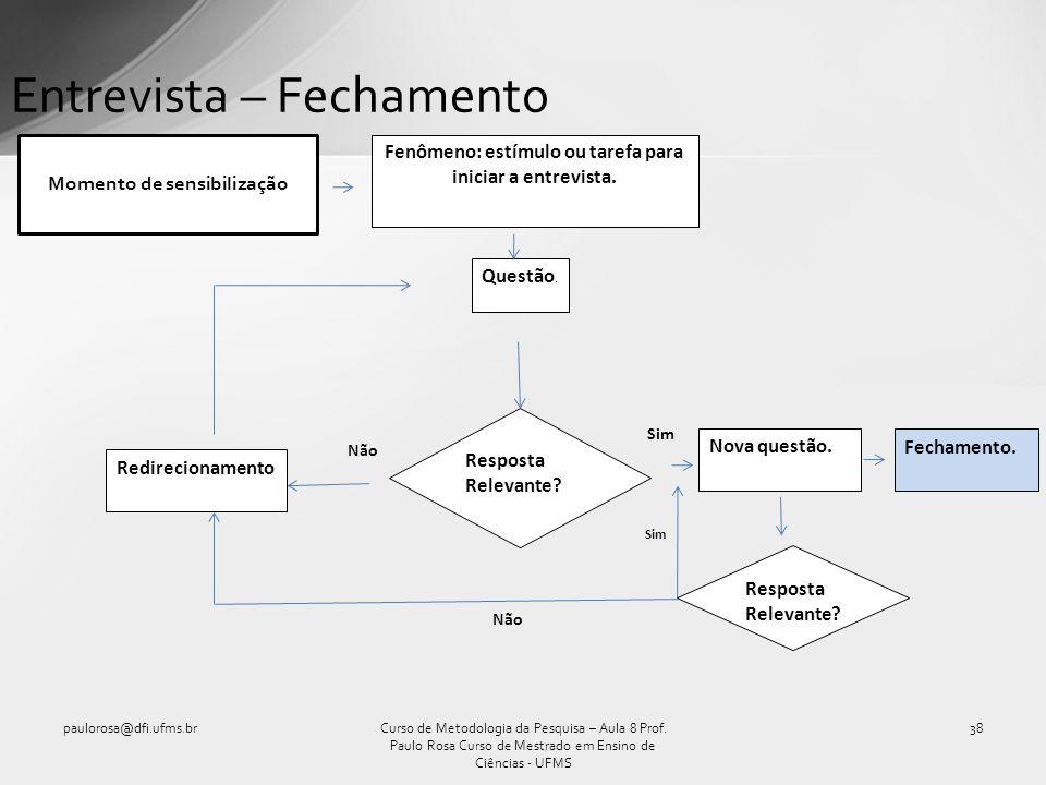 Entrevista – Fechamento paulorosa@dfi.ufms.br38Curso de Metodologia da Pesquisa – Aula 8 Prof. Paulo Rosa Curso de Mestrado em Ensino de Ciências - UF