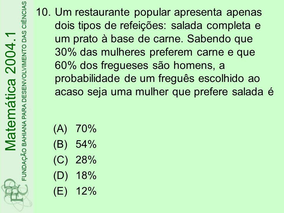 10.Um restaurante popular apresenta apenas dois tipos de refeições: salada completa e um prato à base de carne. Sabendo que 30% das mulheres preferem
