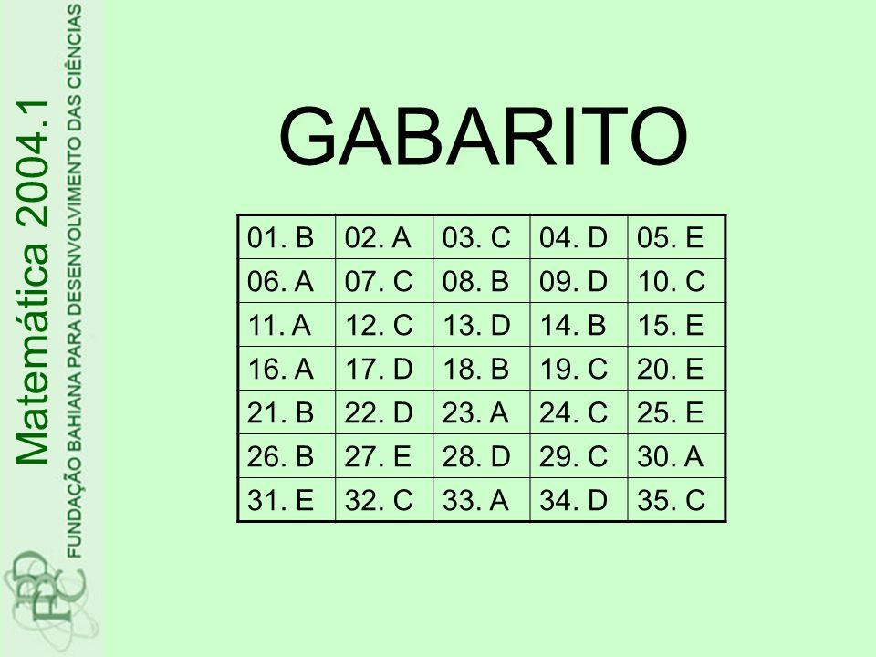 GABARITO 01. B02. A03. C04. D05. E 06. A07. C08. B09. D10. C 11. A12. C13. D14. B15. E 16. A17. D18. B19. C20. E 21. B22. D23. A24. C25. E 26. B27. E2