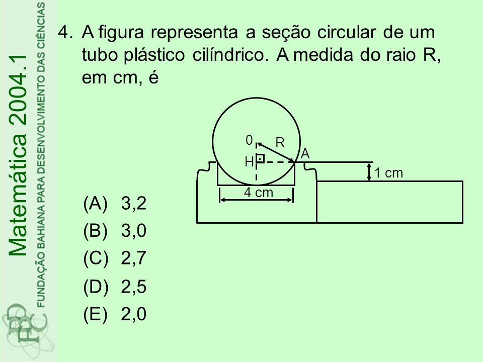 4.A figura representa a seção circular de um tubo plástico cilíndrico. A medida do raio R, em cm, é (A)3,2 (B)3,0 (C)2,7 (D)2,5 (E)2,0 Matemática 2004