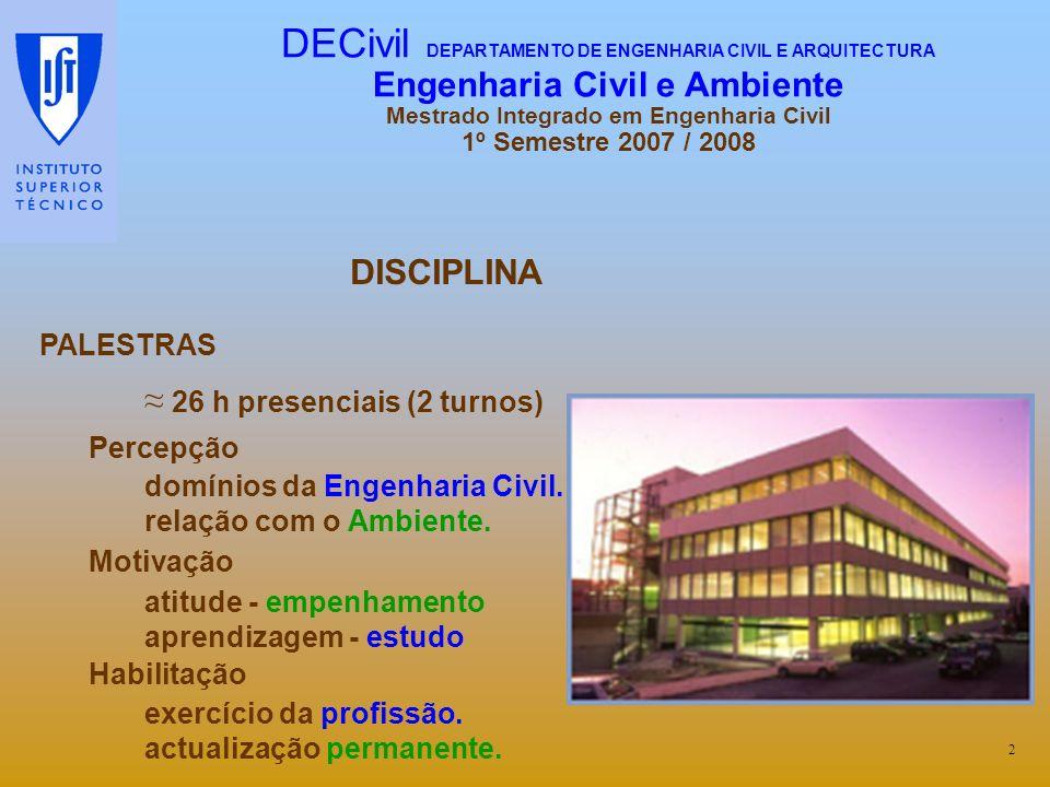 DISCIPLINA PALESTRAS 26 h presenciais (2 turnos) Percepção domínios da Engenharia Civil.