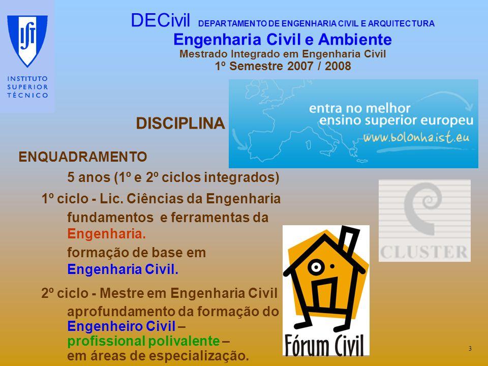 DISCIPLINA ENQUADRAMENTO 5 anos (1º e 2º ciclos integrados) 1º ciclo - Lic.