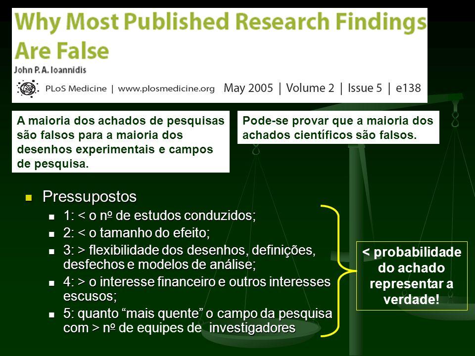 Pressupostos Pressupostos 1: < o n o de estudos conduzidos; 1: < o n o de estudos conduzidos; 2: < o tamanho do efeito; 2: < o tamanho do efeito; 3: > flexibilidade dos desenhos, definições, desfechos e modelos de análise; 3: > flexibilidade dos desenhos, definições, desfechos e modelos de análise; 4: > o interesse financeiro e outros interesses escusos; 4: > o interesse financeiro e outros interesses escusos; 5: quanto mais quente o campo da pesquisa com > n o investigadores 5: quanto mais quente o campo da pesquisa com > n o de equipes de investigadores < probabilidade do achado representar a verdade.