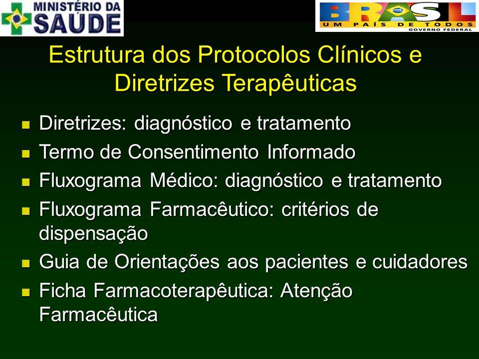 Diretrizes: diagnóstico e tratamento Diretrizes: diagnóstico e tratamento Termo de Consentimento Informado Termo de Consentimento Informado Fluxograma