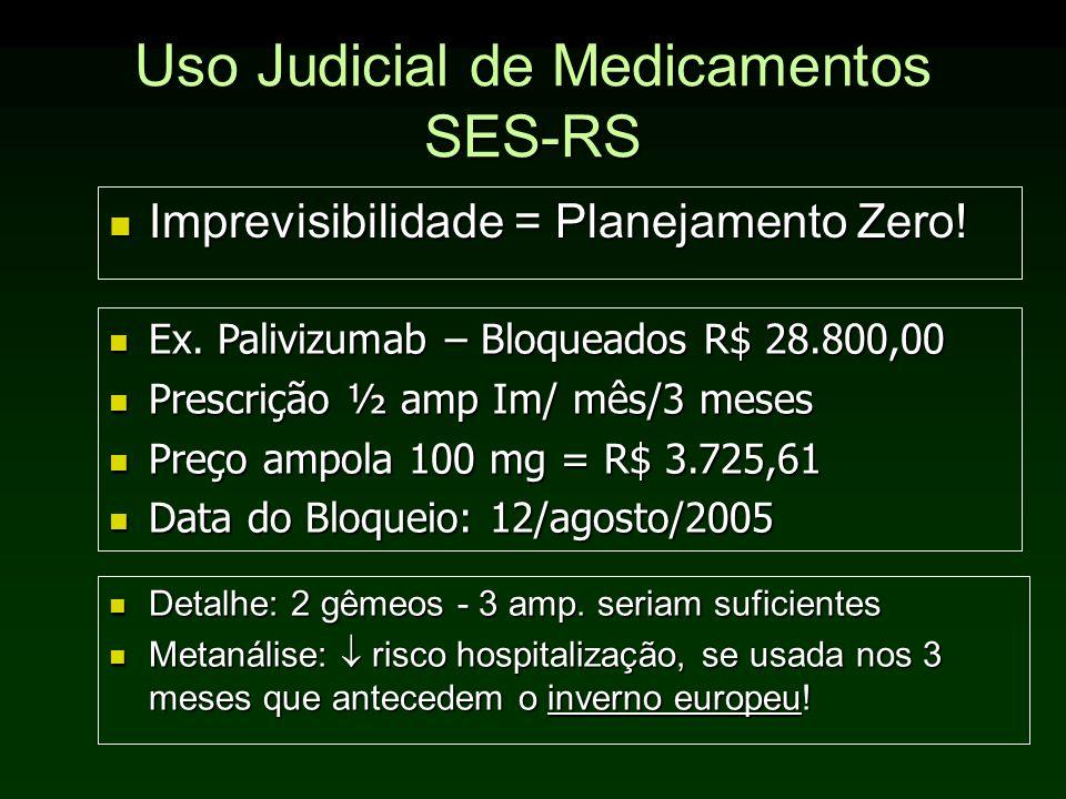 Uso Judicial de Medicamentos SES-RS Imprevisibilidade = Planejamento Zero! Imprevisibilidade = Planejamento Zero! Ex. Palivizumab – Bloqueados R$ 28.8