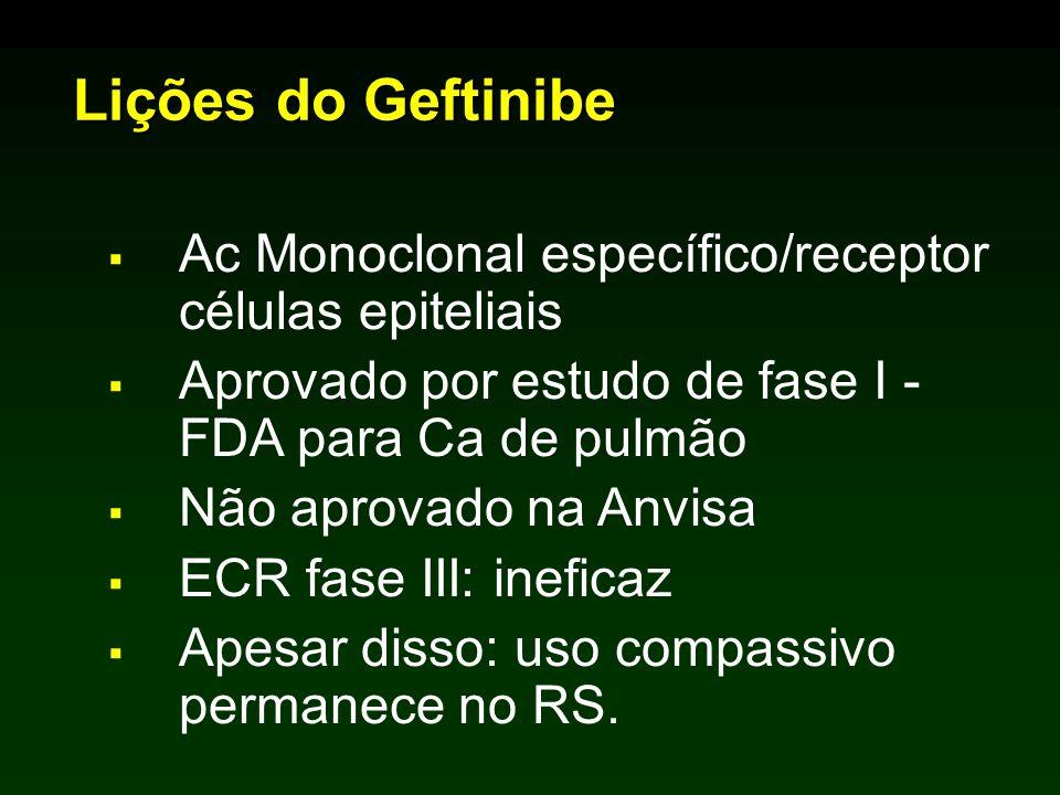 Lições do Geftinibe Ac Monoclonal específico/receptor células epiteliais Aprovado por estudo de fase I - FDA para Ca de pulmão Não aprovado na Anvisa ECR fase III: ineficaz Apesar disso: uso compassivo permanece no RS.