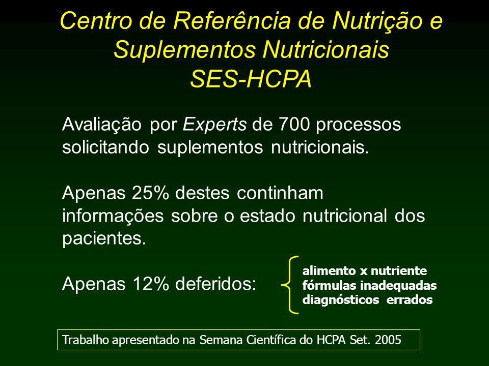 Centro de Referência de Nutrição e Suplementos Nutricionais SES-HCPA Avaliação por Experts de 700 processos solicitando suplementos nutricionais.